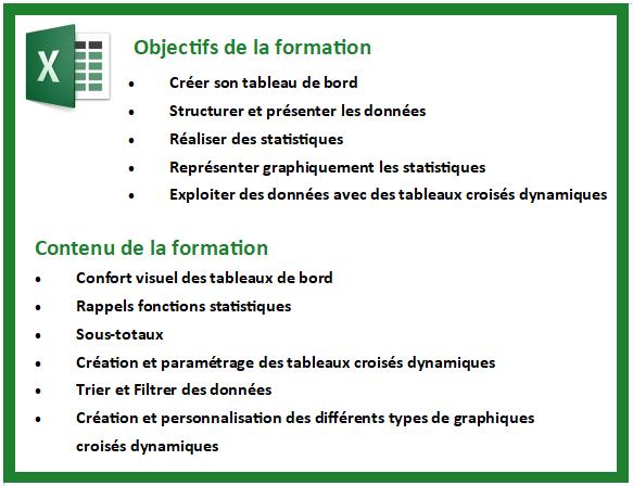 Formation Atelier Excel les tableaux croisés dynamiques CMS Informatic