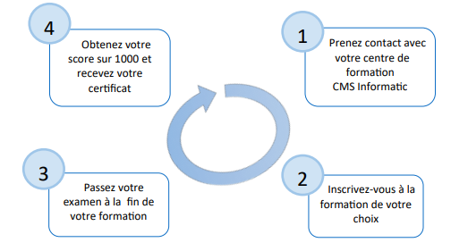 Certification TOSA de Isograd avec CMS Informatic